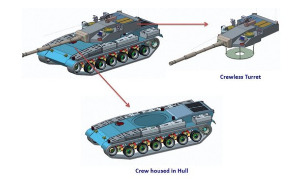 REVEALED : DRDO's Futuristic Main Battle Tank  - Full Afterburner